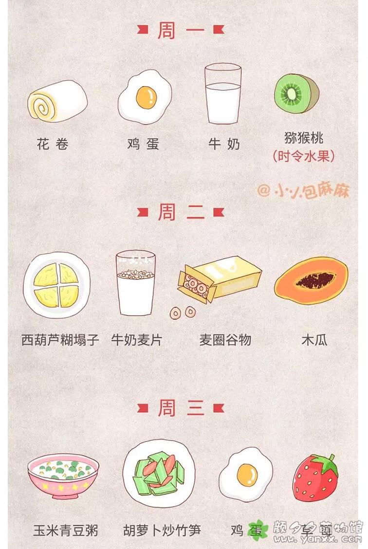 宝宝合理的早餐标准图片 No.2